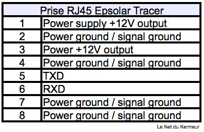 Cablage RJ45 Epsolar Tracer